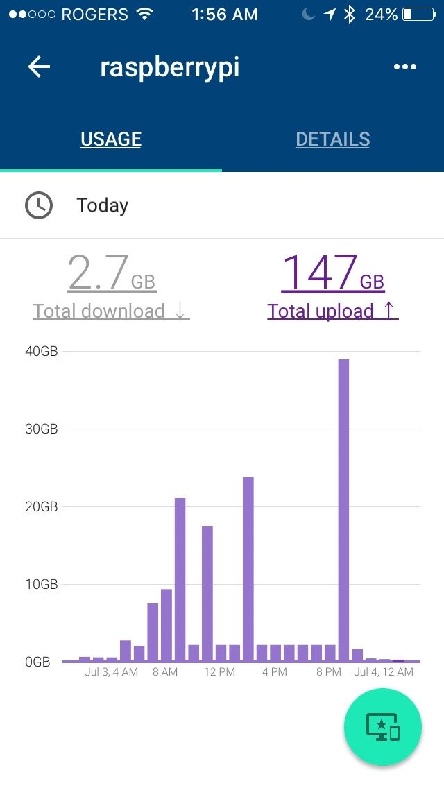 Google Wifi Admin Usage